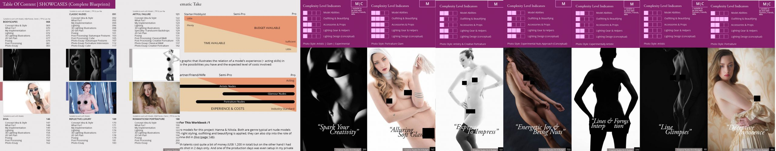 nude photography tips
